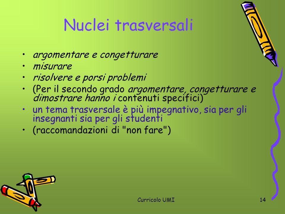 Curricolo UMI14 Nuclei trasversali argomentare e congetturare misurare risolvere e porsi problemi (Per il secondo grado argomentare, congetturare e di