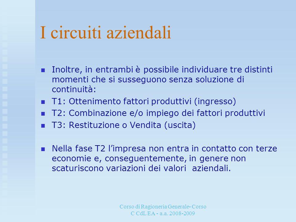 Corso di Ragioneria Generale- Corso C CdL EA - a.a. 2008-2009 I circuiti aziendali Inoltre, in entrambi è possibile individuare tre distinti momenti c