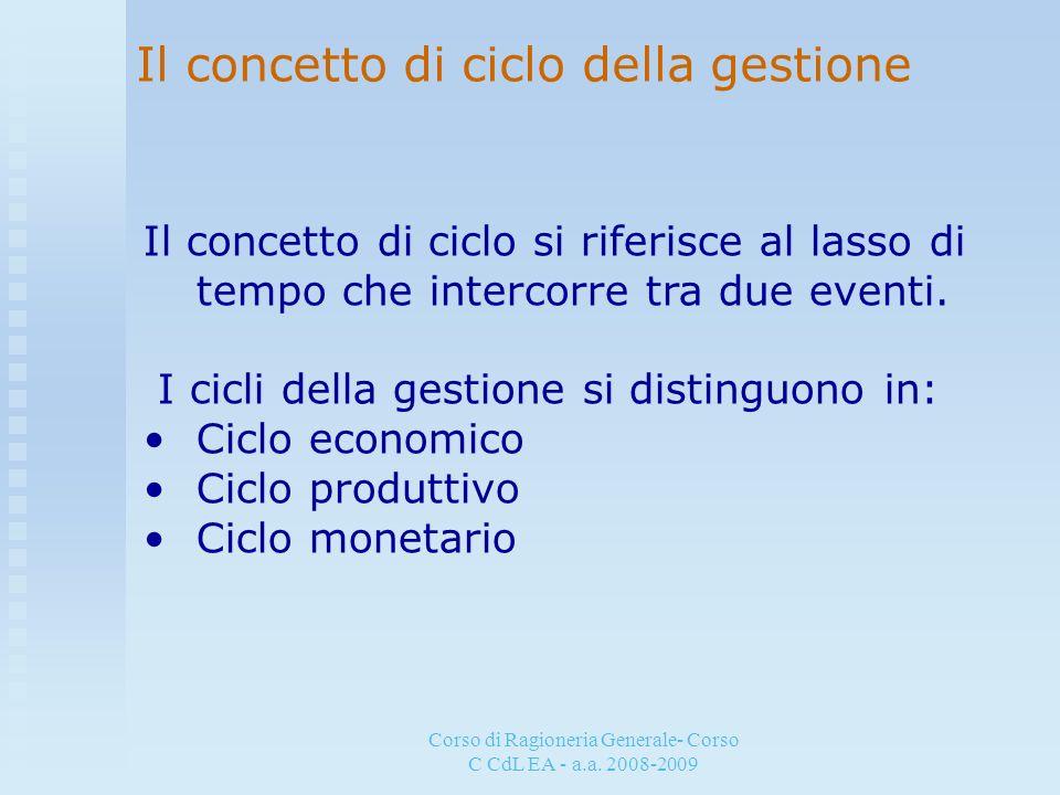 Corso di Ragioneria Generale- Corso C CdL EA - a.a. 2008-2009 Il concetto di ciclo della gestione Il concetto di ciclo si riferisce al lasso di tempo