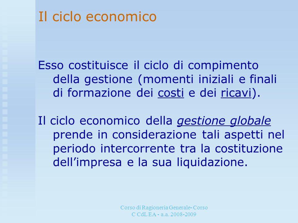 Corso di Ragioneria Generale- Corso C CdL EA - a.a. 2008-2009 Il ciclo economico Esso costituisce il ciclo di compimento della gestione (momenti inizi