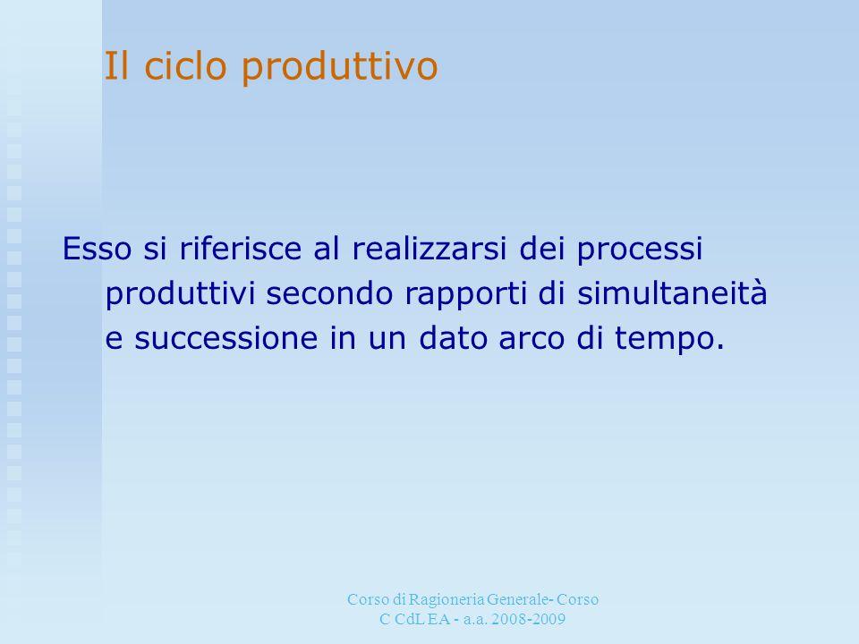 Corso di Ragioneria Generale- Corso C CdL EA - a.a. 2008-2009 Il ciclo produttivo Esso si riferisce al realizzarsi dei processi produttivi secondo rap