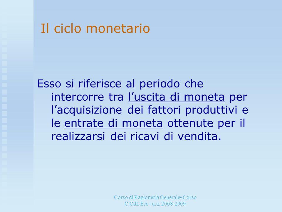 Corso di Ragioneria Generale- Corso C CdL EA - a.a. 2008-2009 Il ciclo monetario Esso si riferisce al periodo che intercorre tra luscita di moneta per