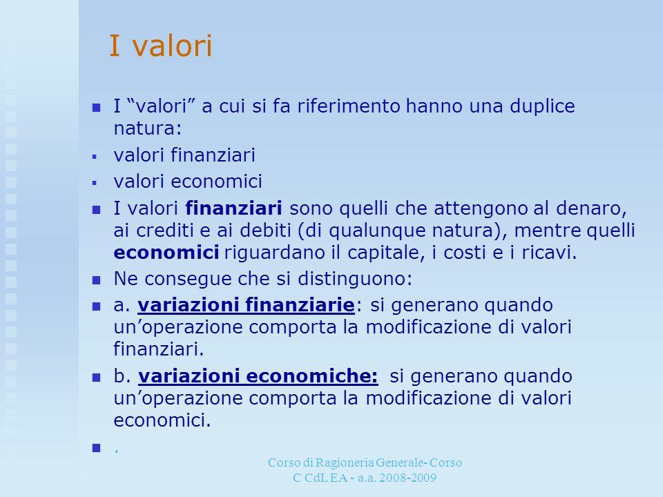Corso di Ragioneria Generale- Corso C CdL EA - a.a. 2008-2009 I valori I valori a cui si fa riferimento hanno una duplice natura: valori finanziari va