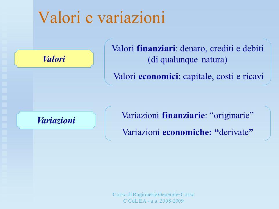 Corso di Ragioneria Generale- Corso C CdL EA - a.a. 2008-2009 Valori e variazioni Valori Variazioni Valori finanziari: denaro, crediti e debiti (di qu