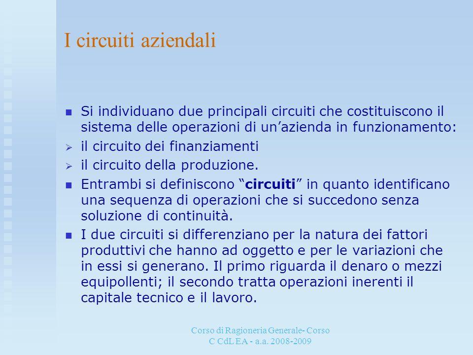 Corso di Ragioneria Generale- Corso C CdL EA - a.a. 2008-2009 I circuiti aziendali Si individuano due principali circuiti che costituiscono il sistema