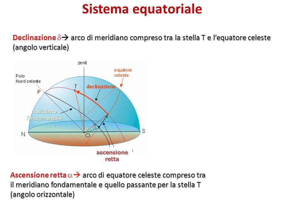 Sistema equatorialeascensioneretta meridianofondamentale arco di meridiano compreso tra la stella T e lequatore celeste Declinazione arco di meridiano
