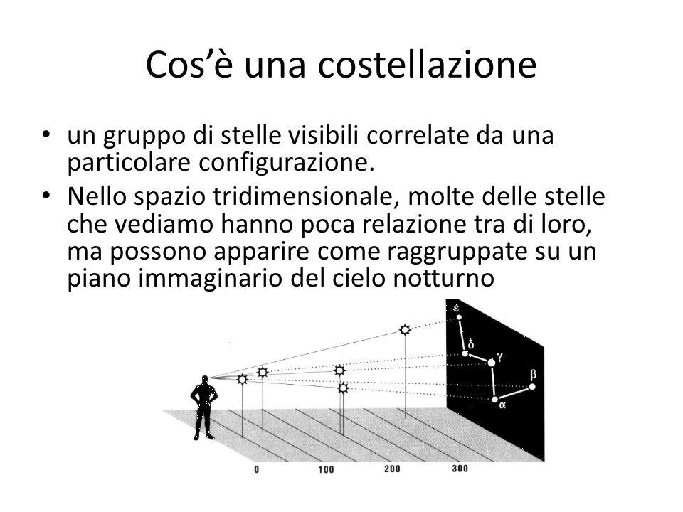 Cosè una costellazione un gruppo di stelle visibili correlate da una particolare configurazione. Nello spazio tridimensionale, molte delle stelle che