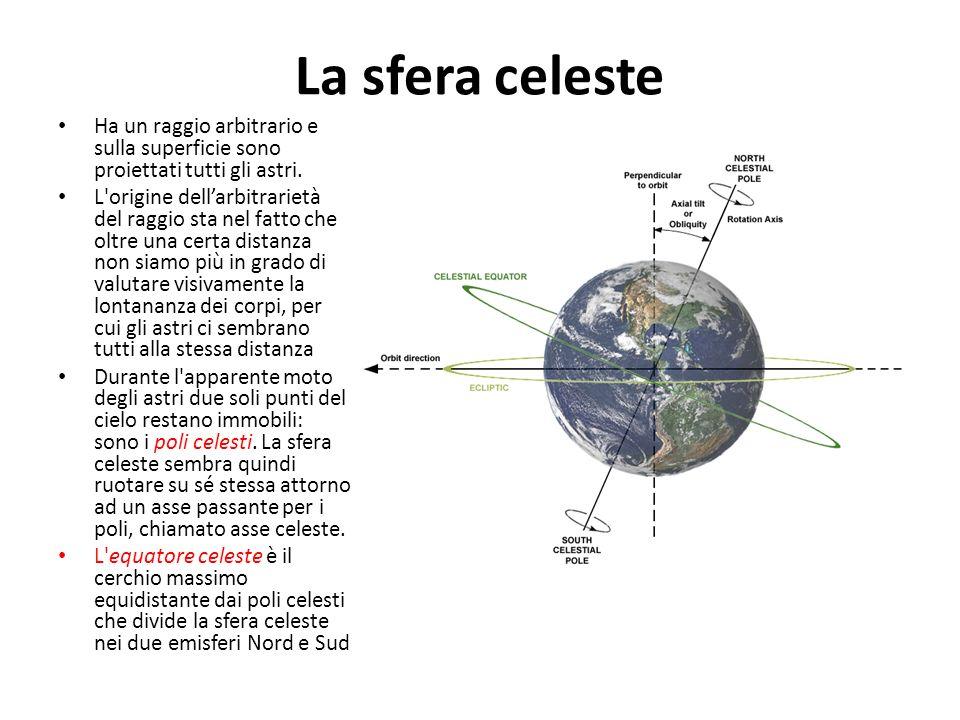 La sfera celeste Ha un raggio arbitrario e sulla superficie sono proiettati tutti gli astri. L'origine dellarbitrarietà del raggio sta nel fatto che o