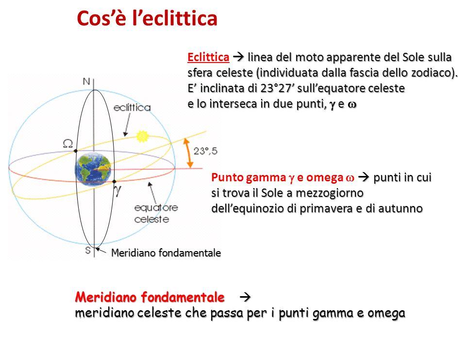 Cosè leclittica Meridiano fondamentale linea del moto apparente del Sole sulla Eclittica linea del moto apparente del Sole sulla sfera celeste (indivi