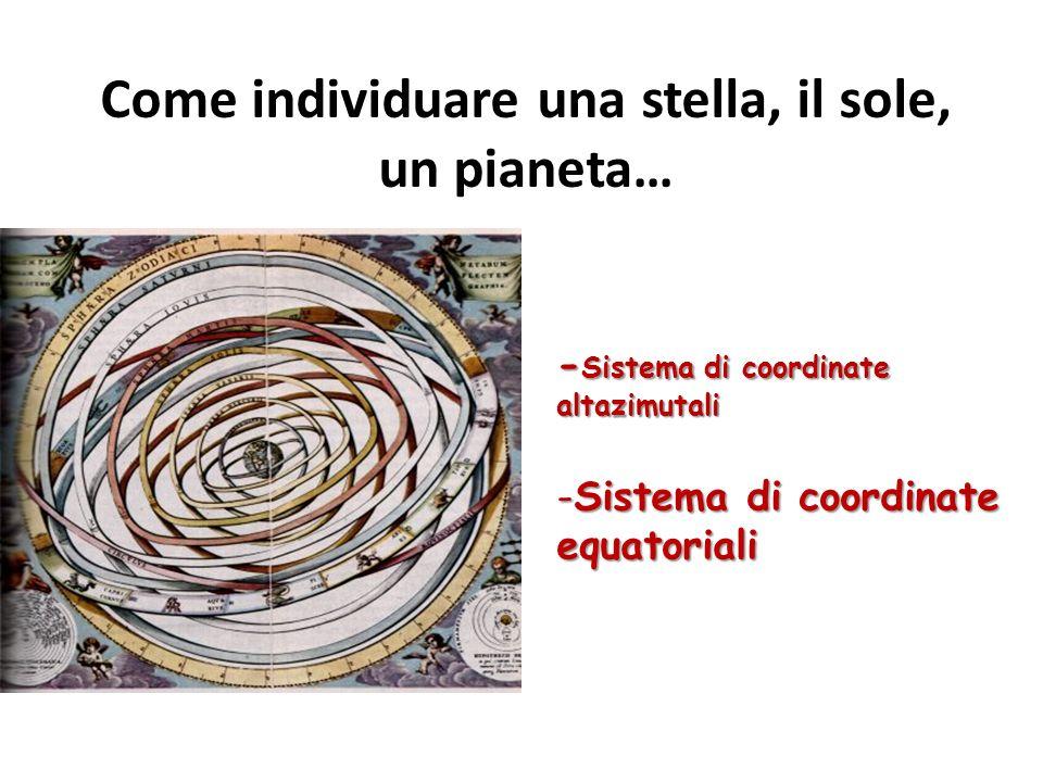 Come individuare una stella, il sole, un pianeta… - Sistema di coordinate altazimutali equatoriali