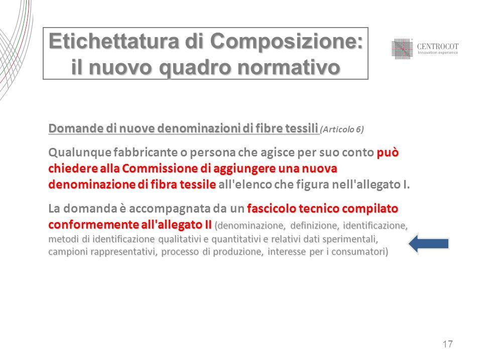 17 Domande di nuove denominazioni di fibre tessili Domande di nuove denominazioni di fibre tessili (Articolo 6) può chiedere alla Commissione di aggiu
