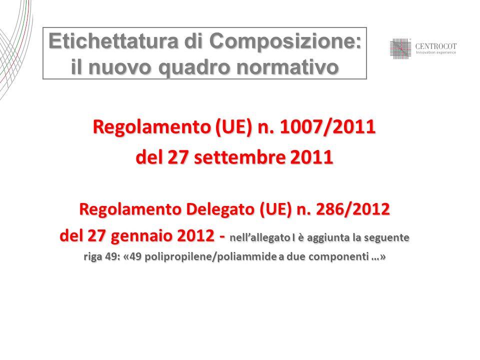 Regolamento (UE) n. 1007/2011 del 27 settembre 2011 Regolamento Delegato (UE) n. 286/2012 del 27 gennaio 2012 - nellallegato I è aggiunta la seguente
