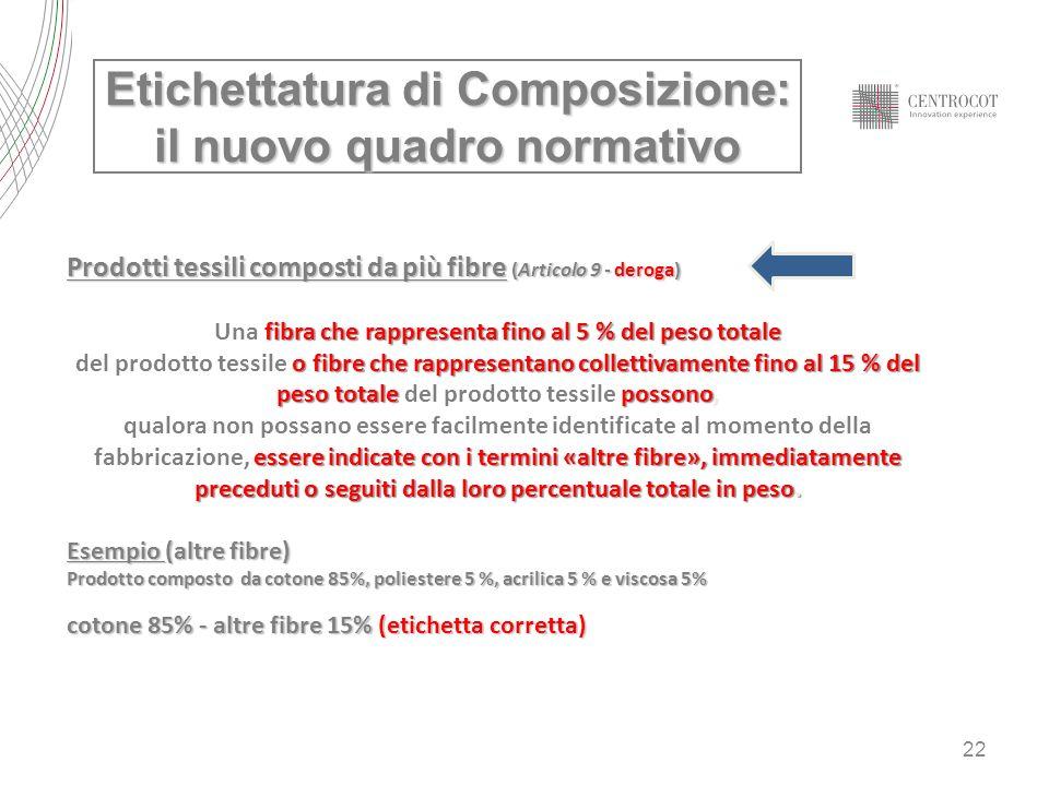 22 Etichettatura di Composizione: il nuovo quadro normativo Prodotti tessili composti da più fibre (Articolo 9 - deroga) fibra che rappresenta fino al