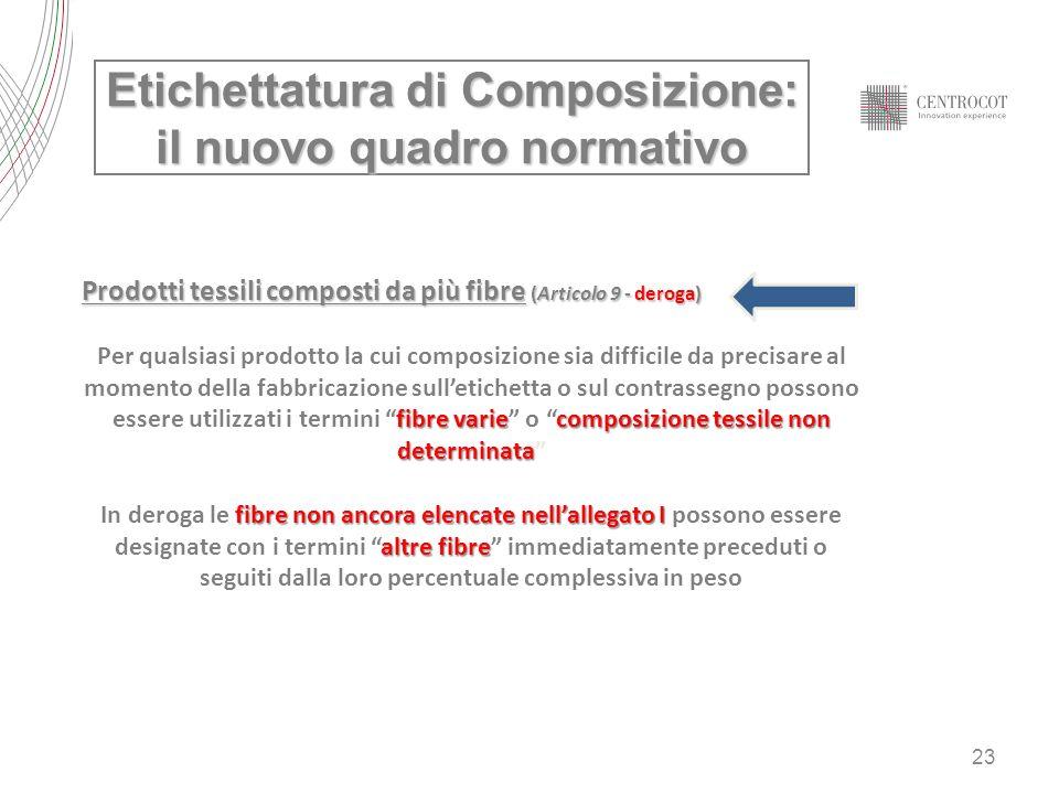 23 Etichettatura di Composizione: il nuovo quadro normativo Prodotti tessili composti da più fibre (Articolo 9 - deroga) fibre variecomposizione tessi
