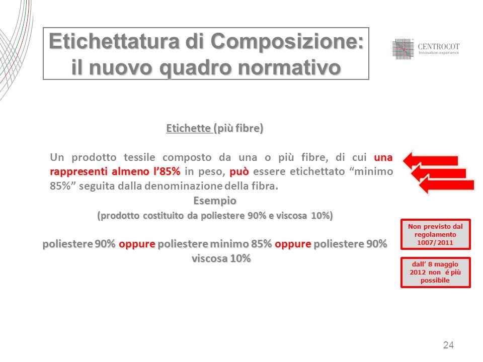 24 Etichettatura di Composizione: il nuovo quadro normativo Etichette (più fibre) una rappresenti almeno l85%può Un prodotto tessile composto da una o
