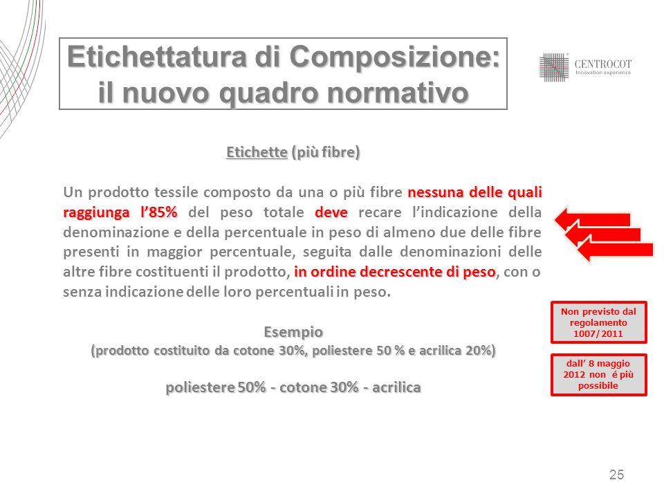 25 Etichettatura di Composizione: il nuovo quadro normativo Etichette (più fibre) nessuna delle quali raggiunga l85%deve in ordine decrescente di peso