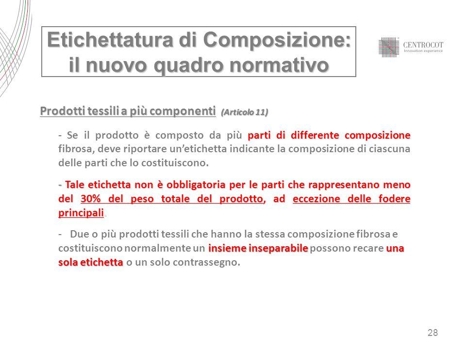 28 Etichettatura di Composizione: il nuovo quadro normativo Prodotti tessili a più componenti (Articolo 11) parti di differente composizione - Se il p