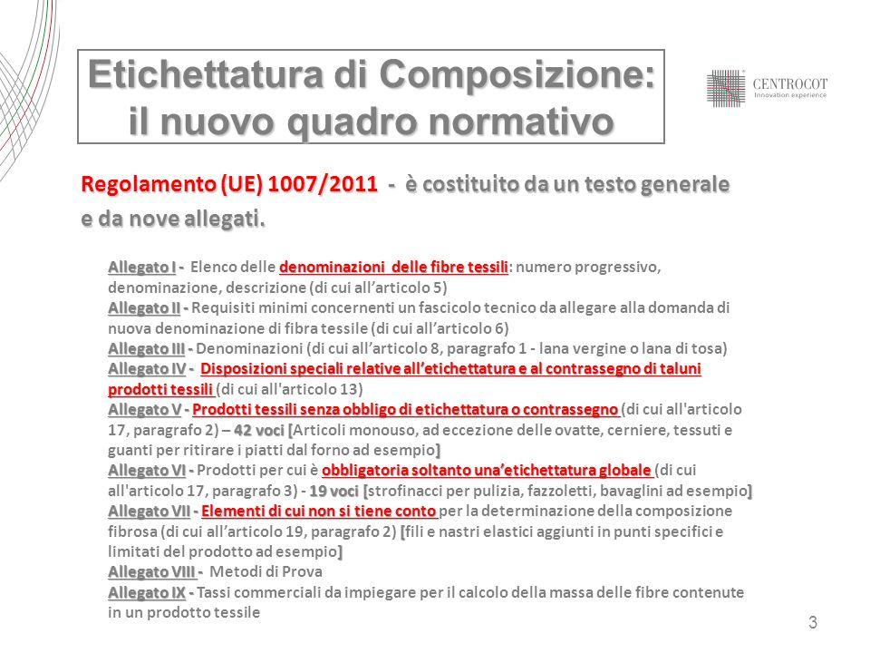 3 Regolamento (UE) 1007/2011 - è costituito da un testo generale e da nove allegati. Allegato I - denominazioni delle fibre tessili Allegato I - Elenc