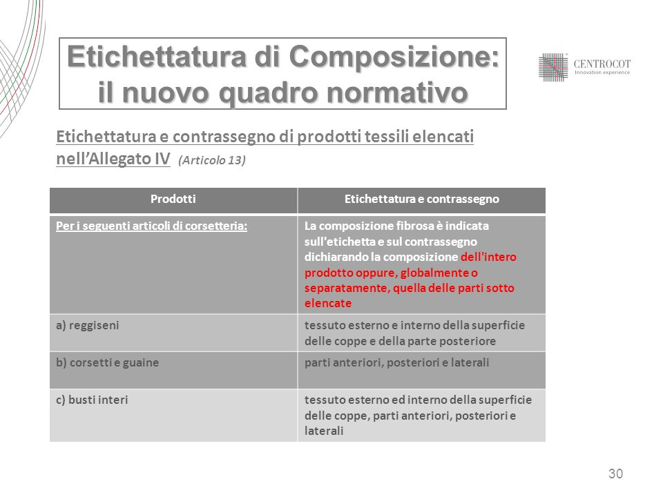 30 Etichettatura di Composizione: il nuovo quadro normativo Etichettatura e contrassegno di prodotti tessili elencati nellAllegato IV (Articolo 13) Pr