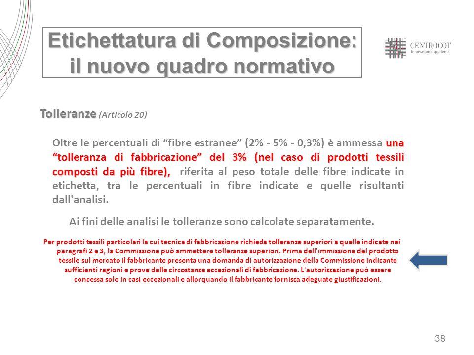 38 Tolleranze Tolleranze (Articolo 20) una tolleranza di fabbricazione del 3% (nel caso di prodotti tessili composti da più fibre), Oltre le percentua