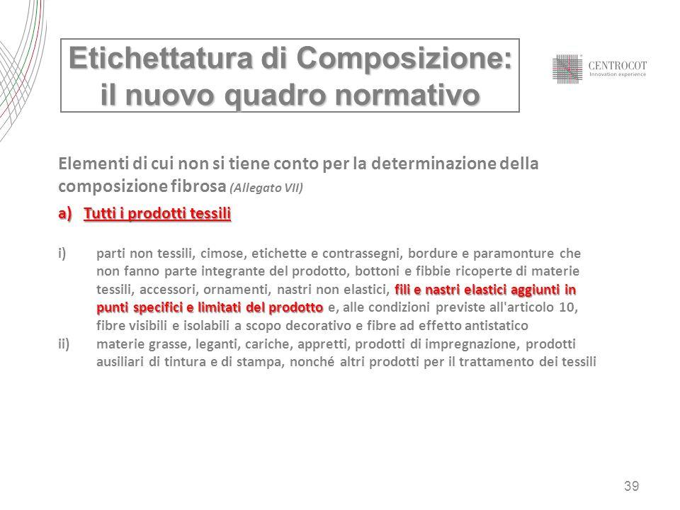 39 Etichettatura di Composizione: il nuovo quadro normativo Elementi di cui non si tiene conto per la determinazione della composizione fibrosa (Alleg