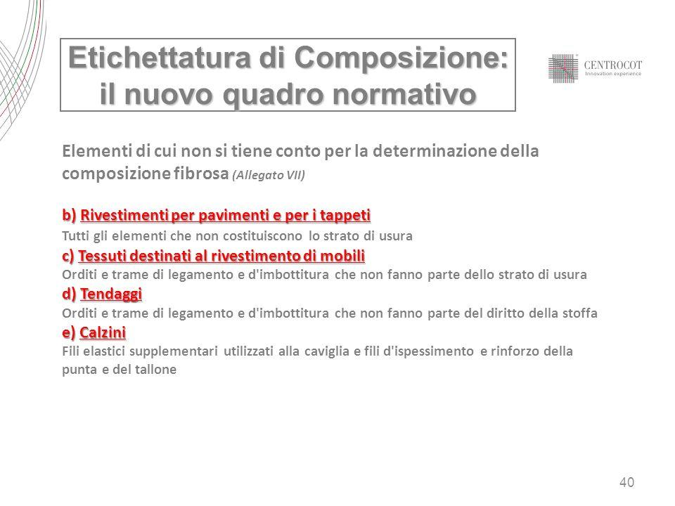 40 Elementi di cui non si tiene conto per la determinazione della composizione fibrosa (Allegato VII) b) Rivestimenti per pavimenti e per i tappeti Tu