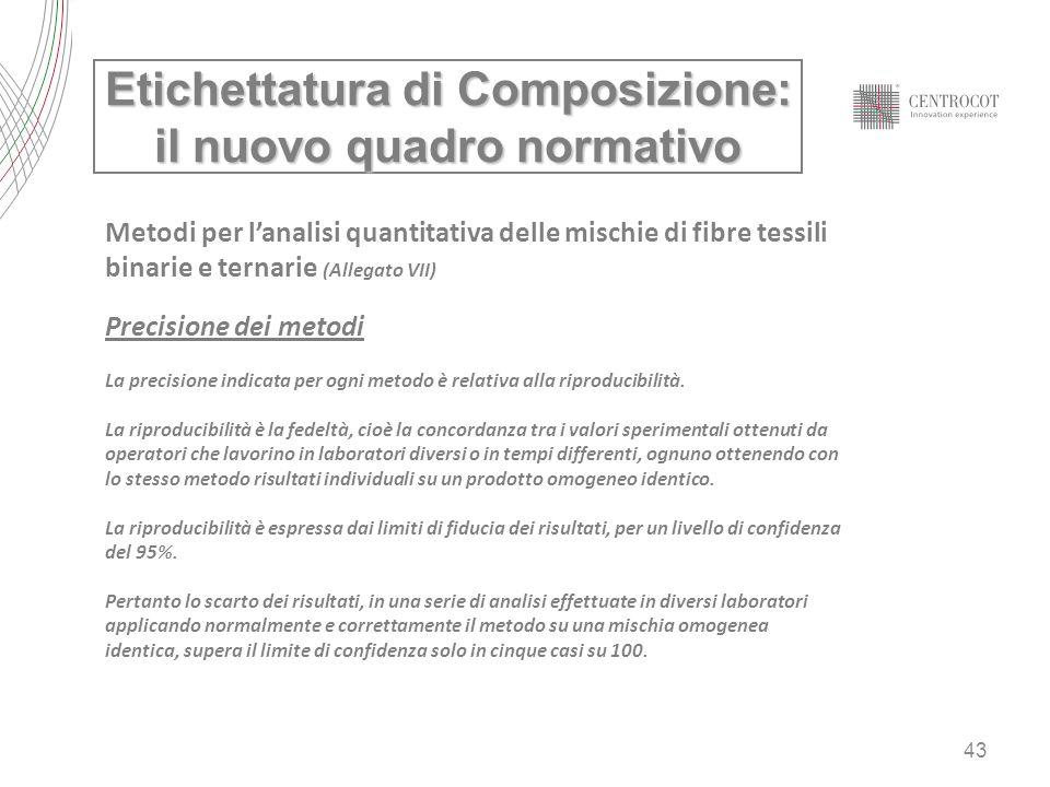 43 Etichettatura di Composizione: il nuovo quadro normativo Metodi per lanalisi quantitativa delle mischie di fibre tessili binarie e ternarie (Allega