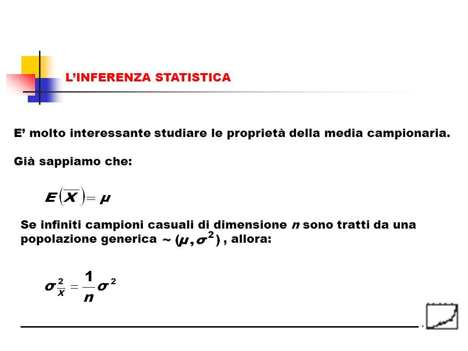 E molto interessante studiare le proprietà della media campionaria. Già sappiamo che: LINFERENZA STATISTICA Se infiniti campioni casuali di dimensione