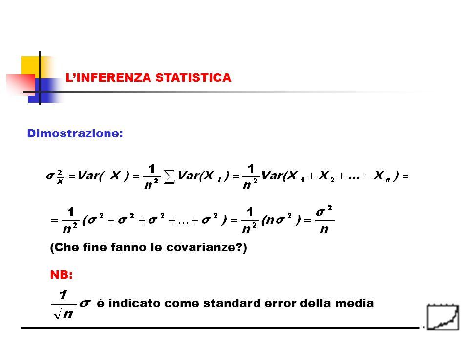 Dimostrazione: LINFERENZA STATISTICA NB: è indicato come standard error della media (Che fine fanno le covarianze?)