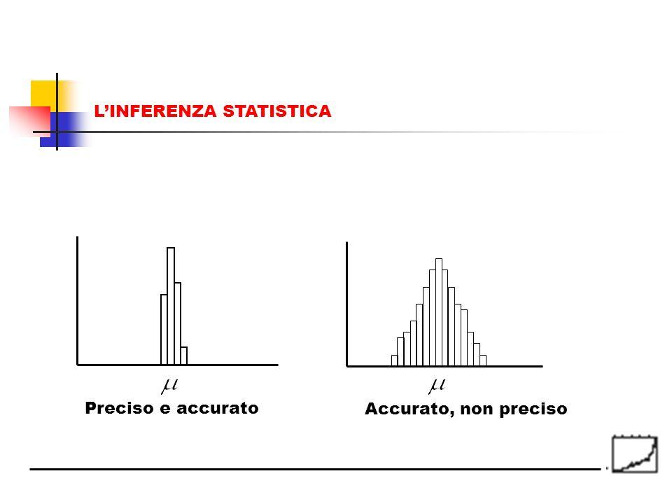 Preciso e accurato Accurato, non preciso LINFERENZA STATISTICA