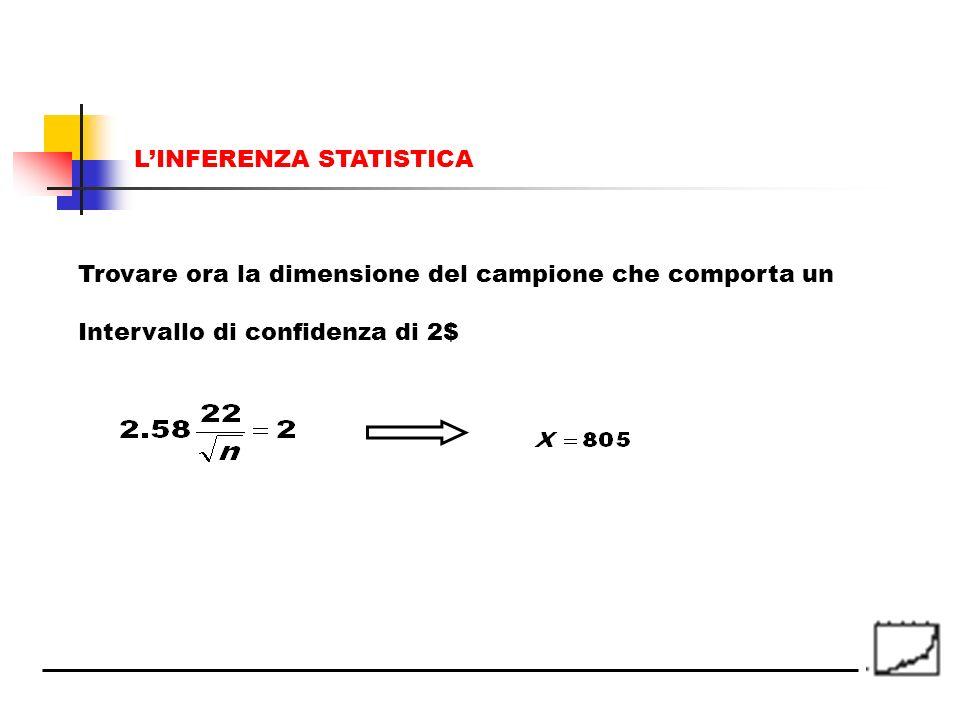 Trovare ora la dimensione del campione che comporta un Intervallo di confidenza di 2$ LINFERENZA STATISTICA