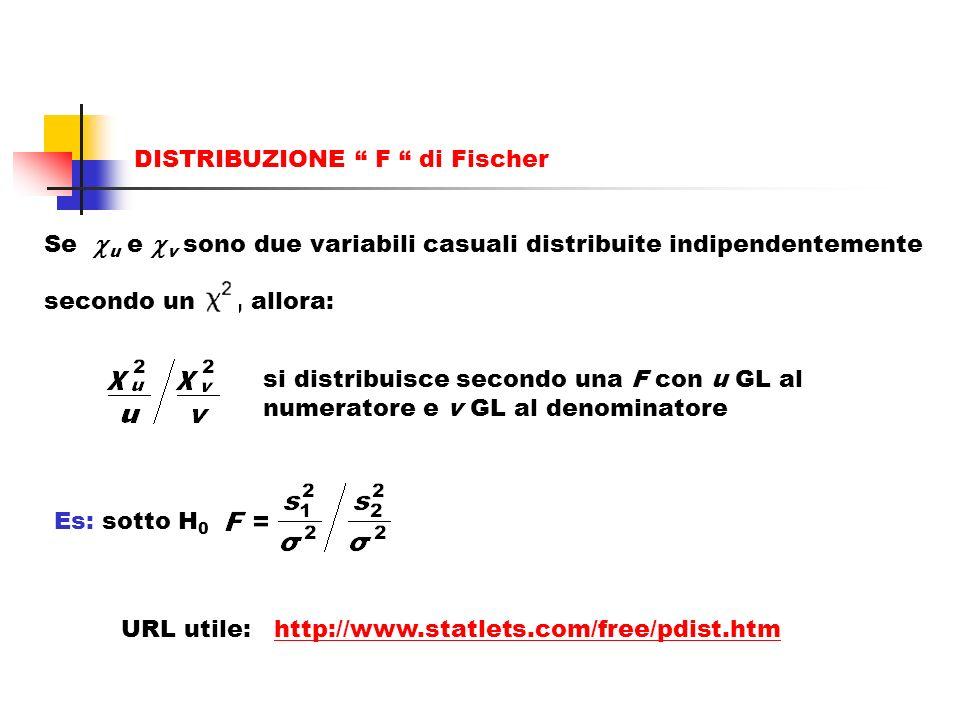 DISTRIBUZIONE F di Fischer URL utile: http://www.statlets.com/free/pdist.htm-http://www.statlets.com/free/pdist.htm Se u e v sono due variabili casual