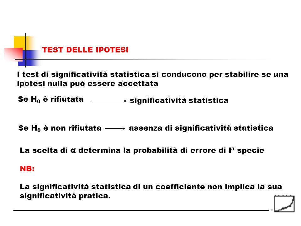 I test di significatività statistica si conducono per stabilire se una ipotesi nulla può essere accettata Se H 0 è rifiutata significatività statistic