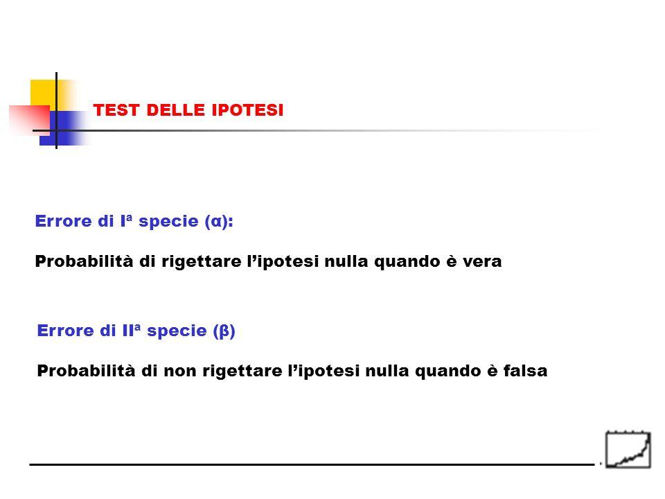 Errore di Iª specie (α): Probabilità di rigettare lipotesi nulla quando è vera Errore di IIª specie (β) Probabilità di non rigettare lipotesi nulla qu