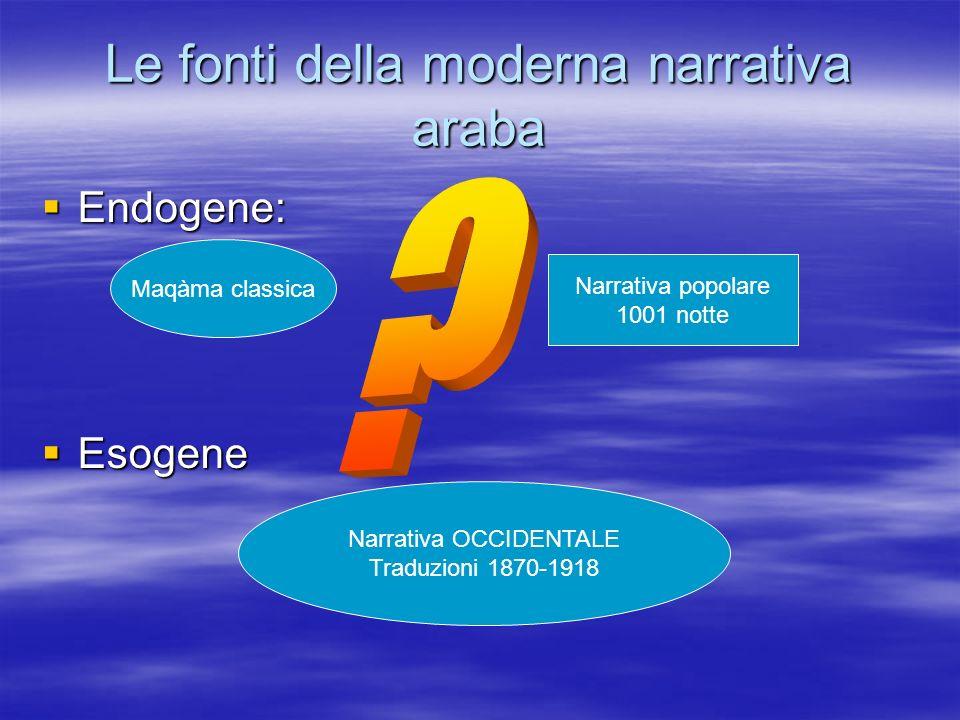 Le fonti della moderna narrativa araba Endogene: Endogene: Esogene Esogene Maqàma classica Narrativa popolare 1001 notte Narrativa OCCIDENTALE Traduzi