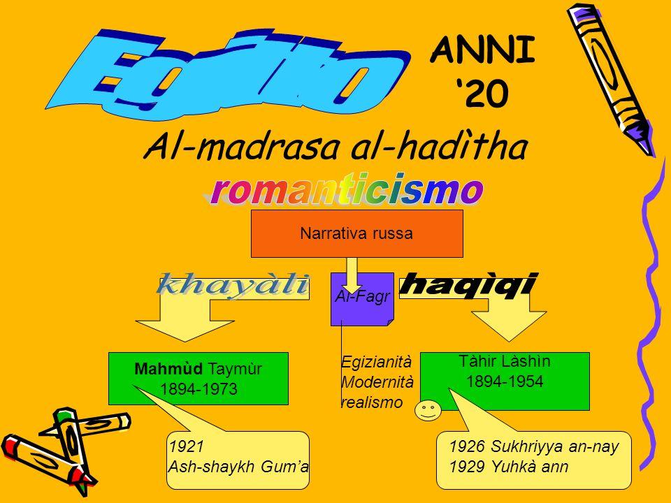 ANNI 20 Al-madrasa al-hadìtha Narrativa russa Mahmùd Taymùr 1894-1973 Tàhir Làshìn 1894-1954 Al-Fagr 1921 Ash-shaykh Guma 1926 Sukhriyya an-nay 1929 Y