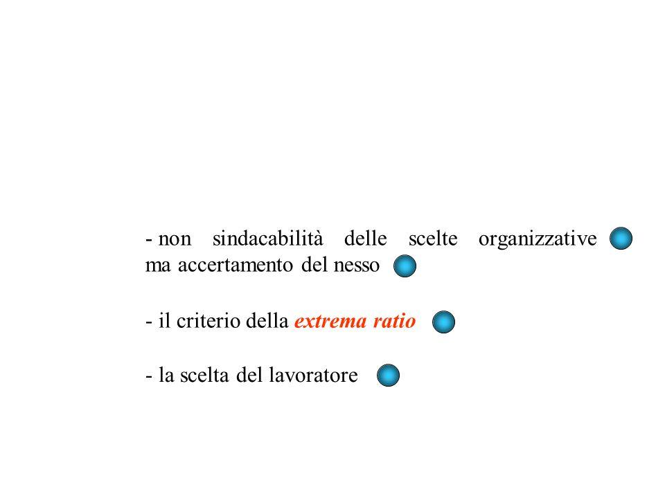 - non sindacabilità delle scelte organizzative ma accertamento del nesso - la scelta del lavoratore - il criterio della extrema ratio