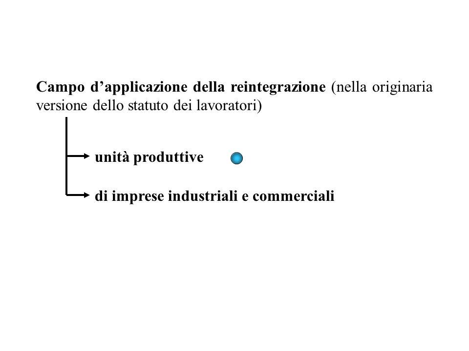 Campo dapplicazione della reintegrazione (nella originaria versione dello statuto dei lavoratori) unità produttive di imprese industriali e commercial