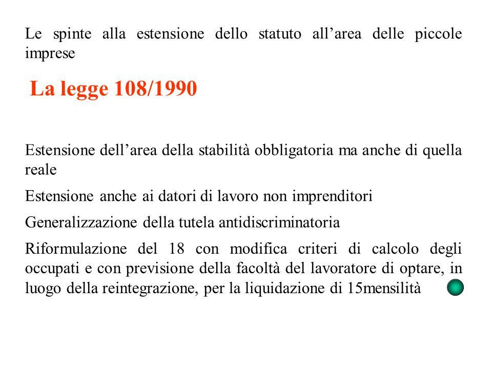 La legge 108/1990 Estensione dellarea della stabilità obbligatoria ma anche di quella reale Le spinte alla estensione dello statuto allarea delle picc