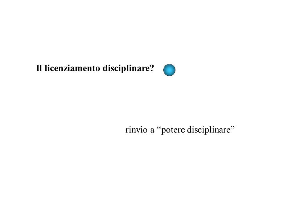 Il licenziamento disciplinare? rinvio a potere disciplinare