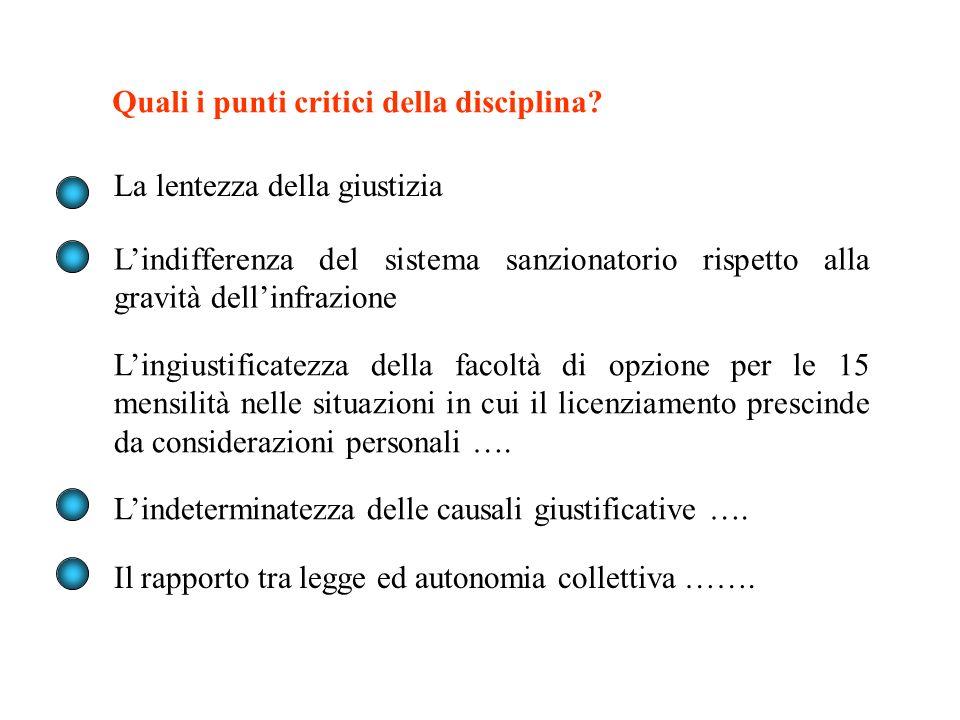 Quali i punti critici della disciplina? Lindifferenza del sistema sanzionatorio rispetto alla gravità dellinfrazione Lingiustificatezza della facoltà