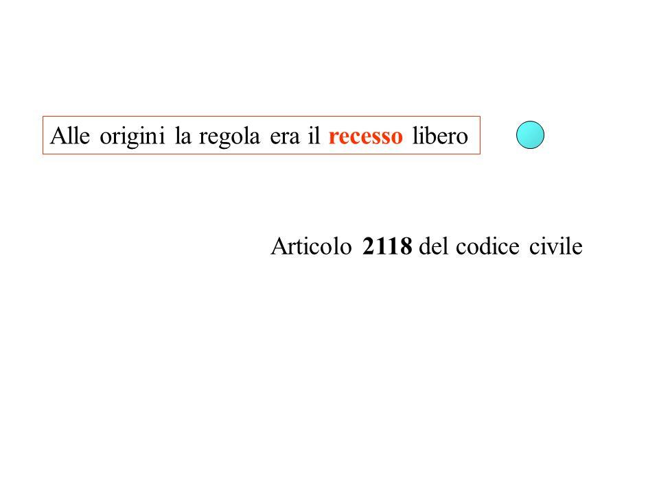 Alle origini la regola era il recesso libero Articolo 2118 del codice civile