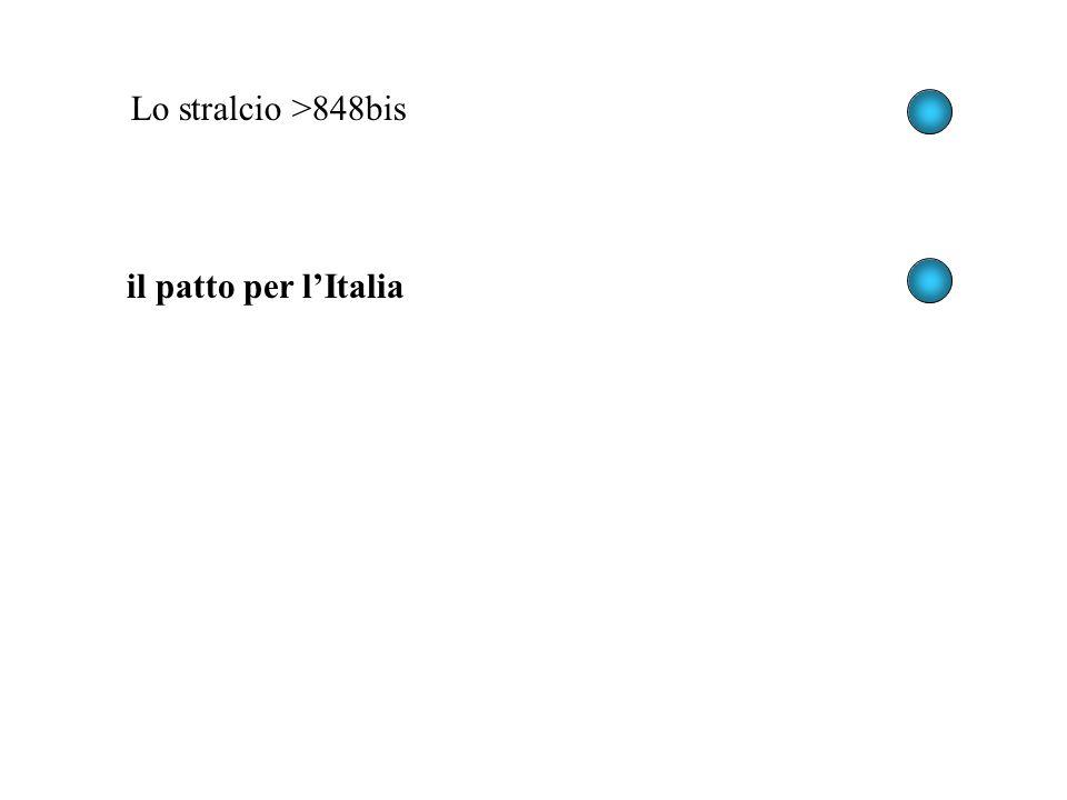il patto per lItalia Lo stralcio >848bis