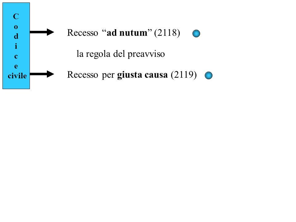 C o d i c e civile Recesso ad nutum (2118) Recesso per giusta causa (2119) la regola del preavviso