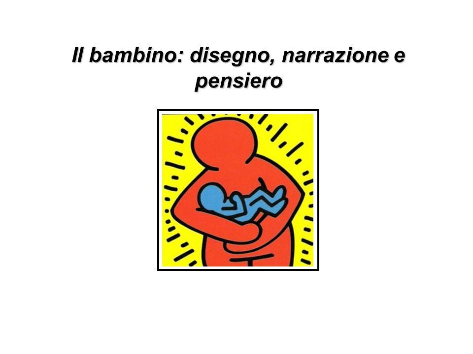 BIBLIOGRAFIA Balconi M., Del Carlo Giovannini G., (1987) Il disegno e la psicoanalisi infantile, Raffaello Cortina Editore, Milano Fava Vizziello G., Stern D.N.
