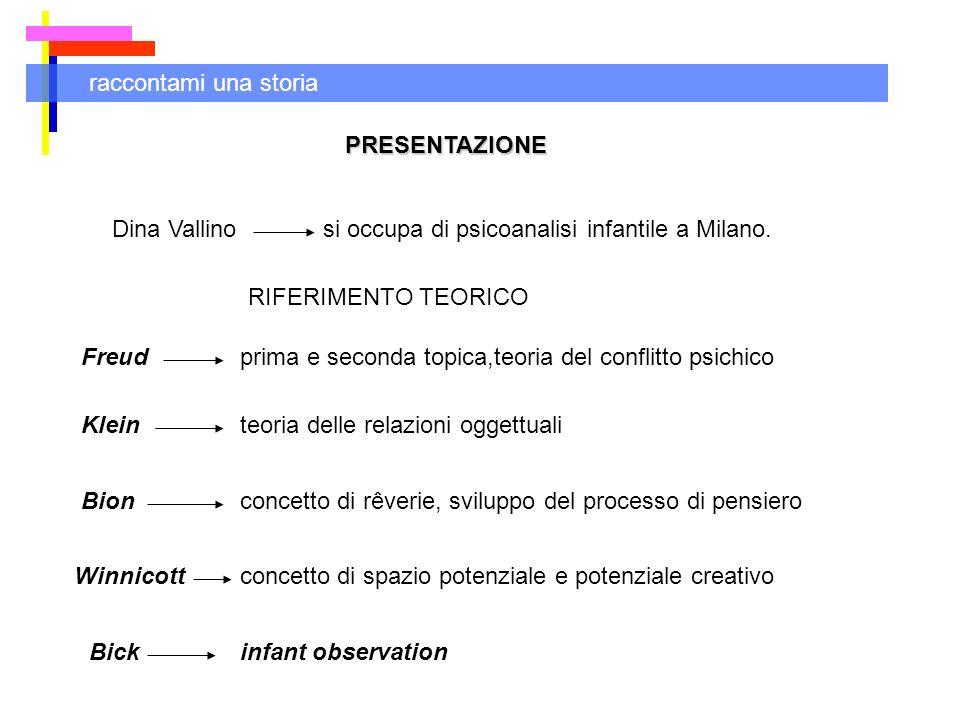 raccontami una storia PRESENTAZIONE Dina Vallinosi occupa di psicoanalisi infantile a Milano. RIFERIMENTO TEORICO Freud Klein Bion Bick Winnicott prim