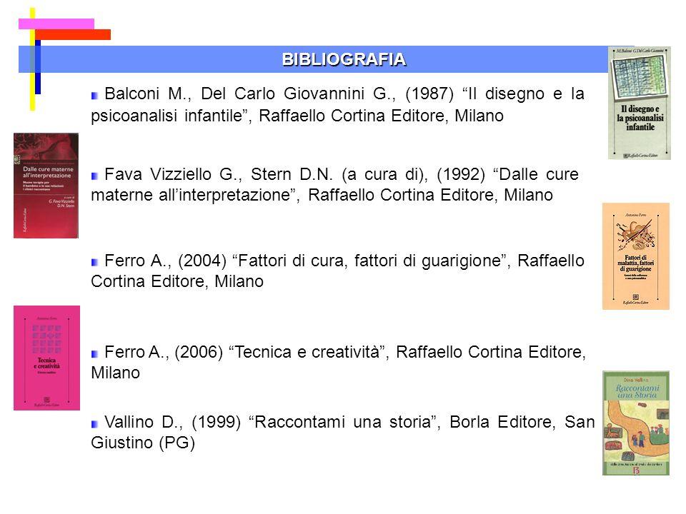 BIBLIOGRAFIA Balconi M., Del Carlo Giovannini G., (1987) Il disegno e la psicoanalisi infantile, Raffaello Cortina Editore, Milano Fava Vizziello G.,