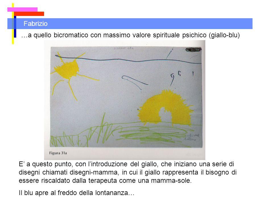 Fabrizio …a quello bicromatico con massimo valore spirituale psichico (giallo-blu) E a questo punto, con lintroduzione del giallo, che iniziano una se