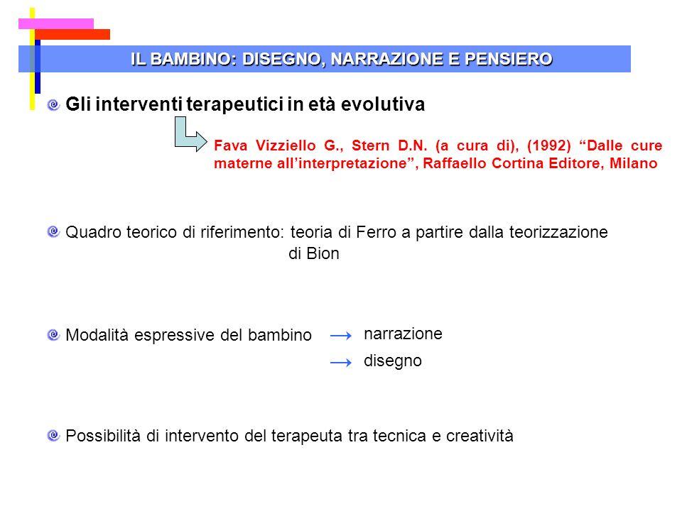 IL BAMBINO: DISEGNO, NARRAZIONE E PENSIERO Gli interventi terapeutici in età evolutiva Fava Vizziello G., Stern D.N. (a cura di), (1992) Dalle cure ma