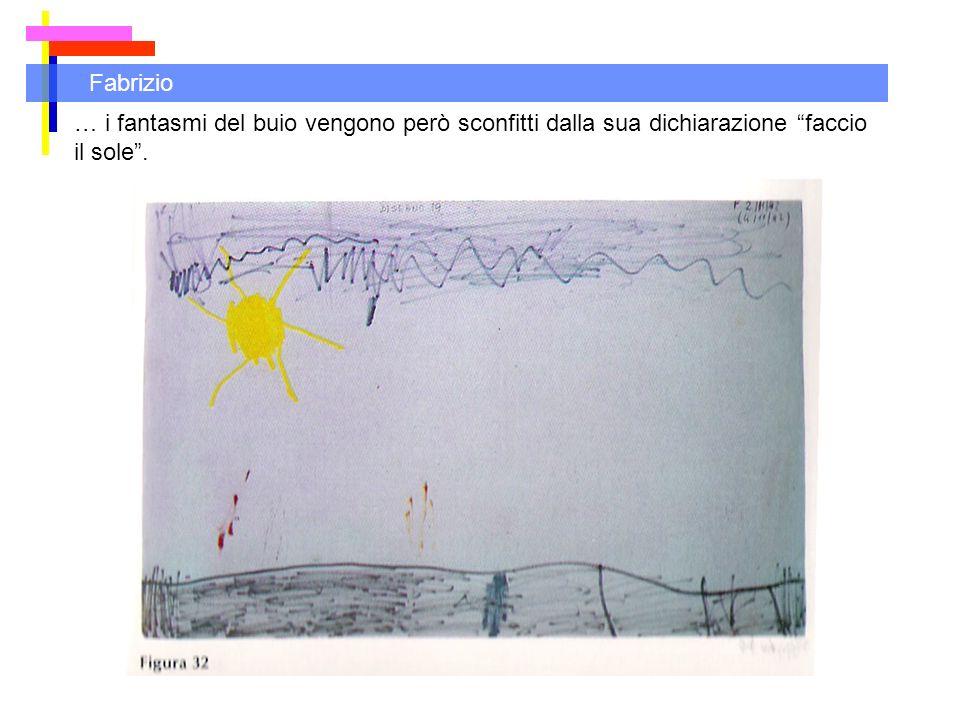 Fabrizio … i fantasmi del buio vengono però sconfitti dalla sua dichiarazione faccio il sole.